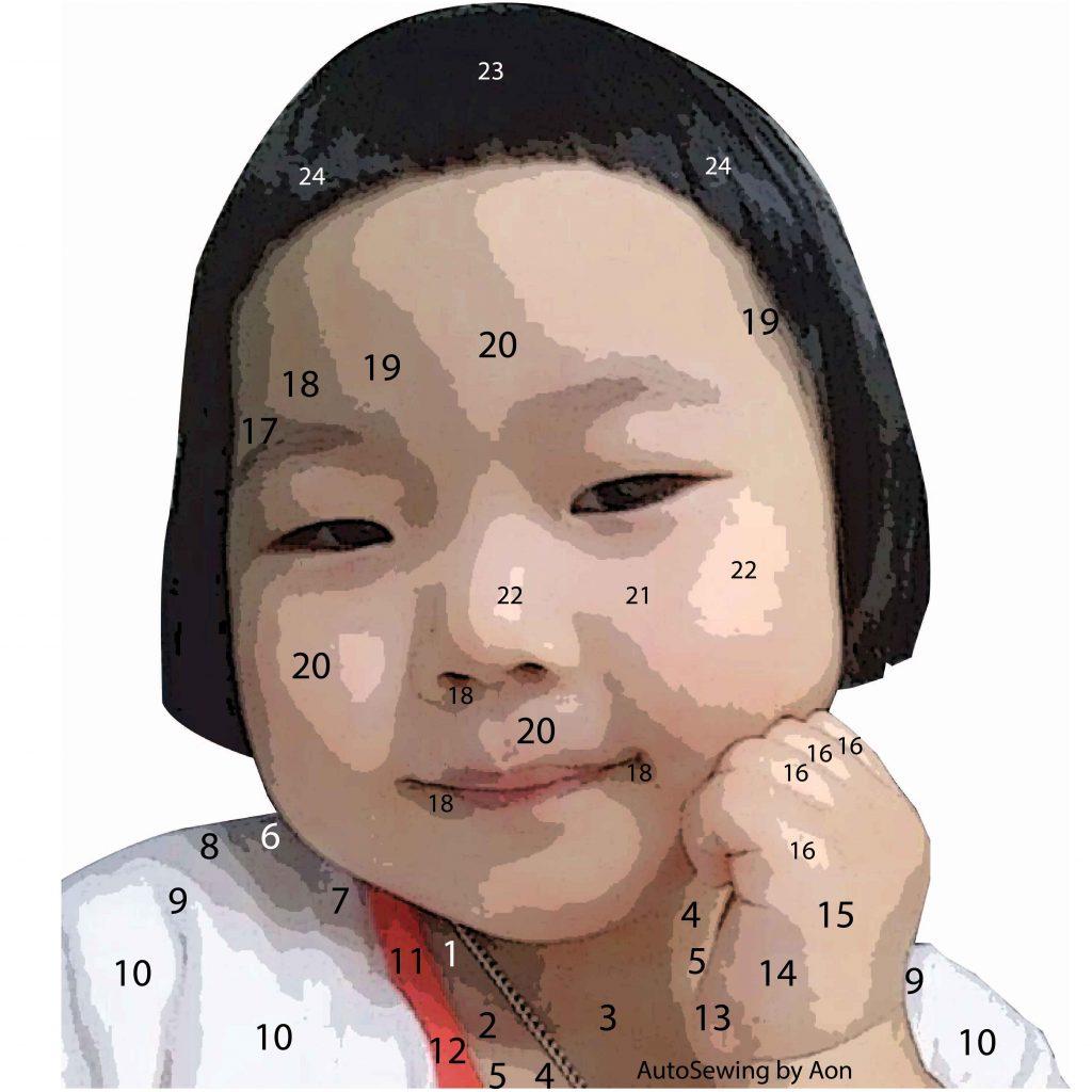 จากนั้น จัดเรียงลำดับการวางผ้า โดยวางส่วนที่ลึกที่สุดของภาพ จนถึงส่วนที่อยู่หน้าสุดของภาพ ตามภาพตัวอย่างที่อ้อนทำไว้ค่ะ