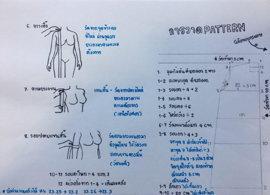 สอนการวัดตัว การเย็บ ชุดเดรสสไตล์สาวจีน ที่ตกแต่งด้วยงานปัก และ กระดุมจีนจากริบบิ้น MOMOTARA